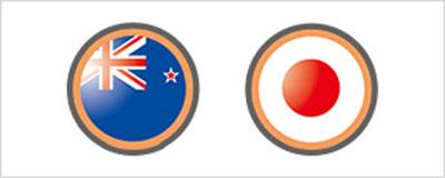 FX自動売買おすすめ通貨ペア⑤NZドル/円(NZD/JPY)
